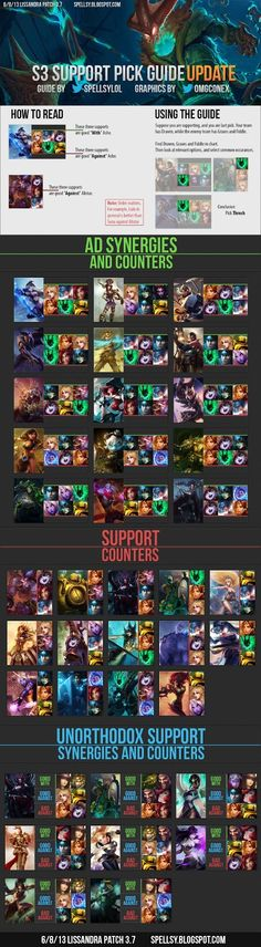 League of Legends Game Analysis: Support Pick & Counter Guide s3 Update w/ Unorthodox supports