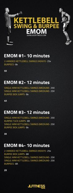 EMOM Workout- Kettlebell Swings and Burpees