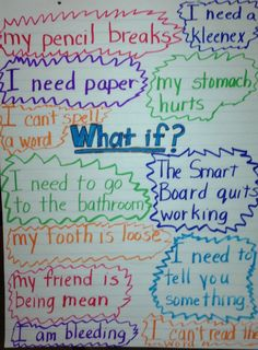 The What If Anchor Chart (Kathy Griffin's Teaching Strategies) It's that time of the year. Teachers are heading back to their classrooms to organize, rearrange, and gather their lessons together as they prepare for the first day of school. 1st Day Of School, Beginning Of The School Year, Middle School, It Management, Classroom Management, Behavior Management, Classroom Behavior, School Classroom, Classroom Ideas