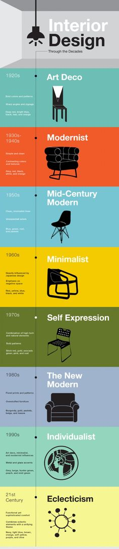 Life Of An Architect Logo Design Lovely Infographic Layout How to Portray Histor. - Life Of An Architect Logo Design Lovely Infographic Layout How to Portray History with Timelines - Web Design, Layout Design, House Design, Graphic Design, Design Styles, Decor Styles, Design Hotel, Logo Design, Interior Design Tips