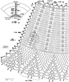 Crochet Patterns Skirt Beautiful crochet skirts with graphic This Pin was discovered by Sue Comments in Topic Crochet Skirt Pattern, Crochet Skirts, Crochet Stitches Patterns, Crochet Bodycon Dresses, Crochet Chart, Crochet Clothes, Skirt Patterns, Coat Patterns, Blouse Patterns