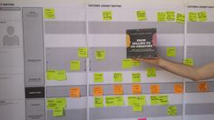 Legal Art 103 Customer Journey Mapping, Inspirational Books, Bar Chart, Innovation, Art Gallery, Art Museum, Bar Graphs