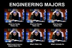 Software Engineering what is a major
