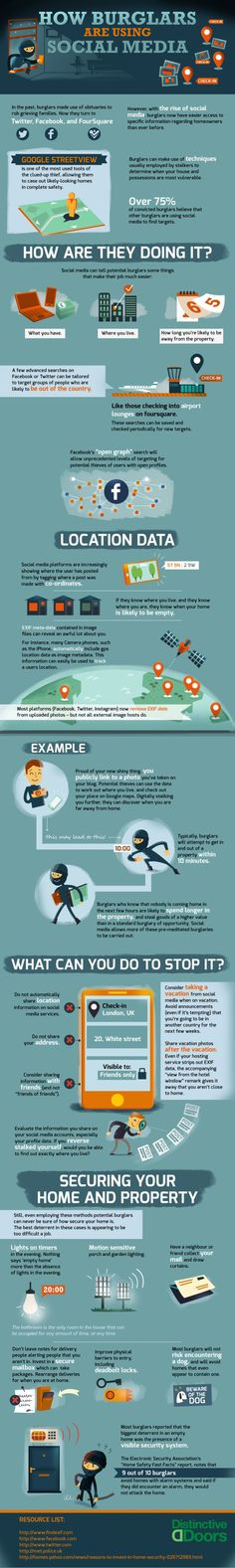 How Burglars Are Using Social Media Cómo Usan Los Ladrones Social Media  ---- #socialmedia #infographic #2013