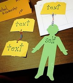 fun idea! could even have the kids color in themselves to talk about how their text to self connections will be different from others! Reading Lessons, Teaching Reading, Teaching Ideas, Guided Reading, Reading 2014, Library Lessons, Close Reading, Creative Teaching, Teaching Materials