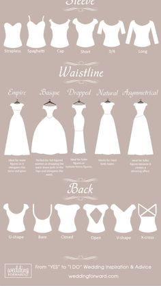 http://d2ktfdr1kgdrl7.cloudfront.net/20170104051855/wedding-dress-guide.jpg this is where I found it off of. Part 3 ( last part ).