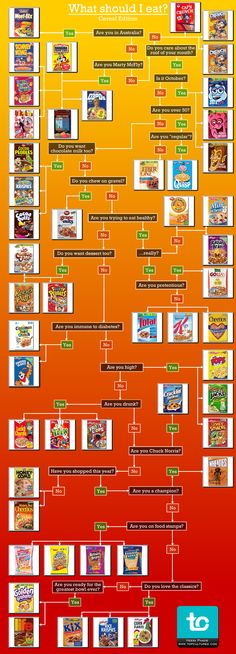 What cereal should I eat?  Are you high?  Best question.