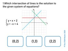 Graphing Systems of Equations Interactive Google Slides Distance Learning Systems Of Equations, Math Task Cards, Multiple Choice, Google Classroom, Distance, Learning, Studying, Equation, Long Distance
