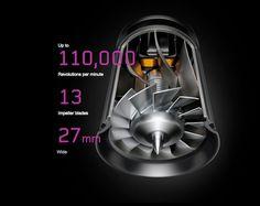 Dyson Supersonic Dryer - #SupersonicDryer