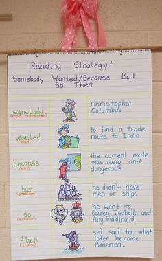 Somebody~Wanted/Because~But~So~Then Summarizing Strategy Anchor Chart + Free Printable Graphic Organizer