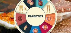Cukrovka 2. typu Kili, Diabetes, Let It Be