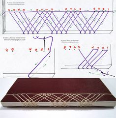 Stab Binding Weaving Stitching Pattern