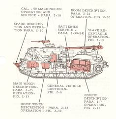 M88A1 Recovery Vehicle - Armor - Modeling Subjects - Finescale Modeler Community