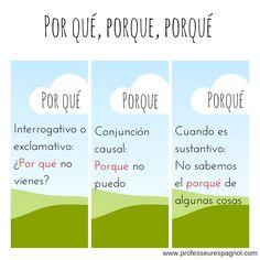 Apprendre l'espagnol en ligne: por qué, porque, porqué | Apprendre l'espagnol en ligne