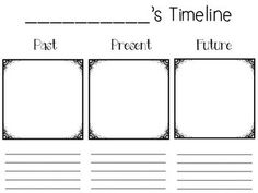 Personal Timeline Project And Rubric From Ariel Eishen On