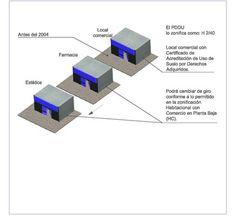 Locales con uso distinto al habitacional en zonificación Habitacional (H)