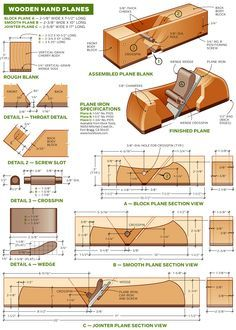 3 Fun And Easy DIY Woodworking Projects That You Can Complete This Weekend Woodworking Hand Planes, Woodworking Jigs, Woodworking Projects, Carpentry, Diy Wood Projects, Wood Crafts, Garage Atelier, Wooden Plane, Homemade Tools