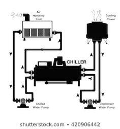 แฟ้มผลงานภาพถ่ายและภาพสต็อกโดย Slow Down | Shutterstock Chill, Floor Plans, Diagram, Cool Stuff, Image, Floor Plan Drawing, House Floor Plans