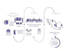 TALLER NU Social Impact Infographic