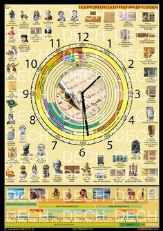 La Historia de la Literatura en 12 horas
