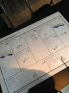 Use of business model canvas