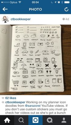 These are some awesome doodles for your bullet journal/ bujo! by ava Planner 2018, To Do Planner, Planner Ideas, Planner Bullet Journal, My Journal, Bullet Journal Icons, Bullet Journals, Planner Doodles, Planner Organization
