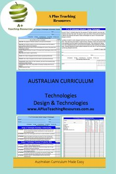 Learning areas / subjects