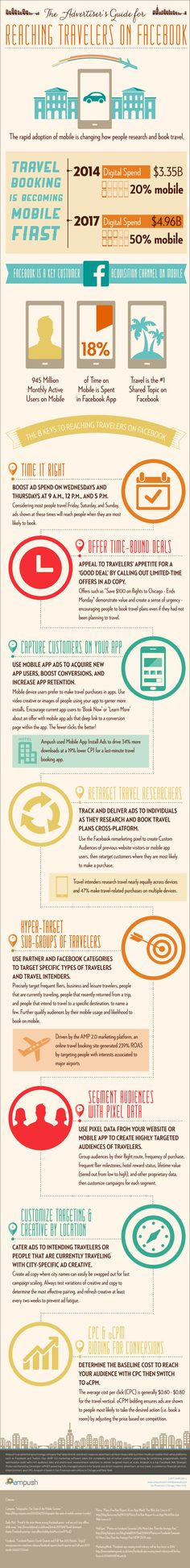 The Advertiser's Guide For Reaching Travelers on Facebook #Infographic #Facebook #Travelers
