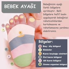 Reflexology Baby Massage Tips You Need To Know Baby Massage, Massage Bebe, Massage Tips, Self Massage, Massage Techniques, Foot Massage, Massage Therapy, Baby Reflexology, Plexus Solaire