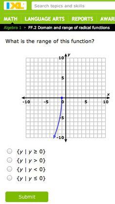 Domain and Range Algebra 1