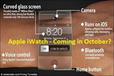 Mach Machines Apple Wearable iWatch Coming In October » Mach Machines