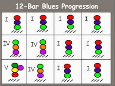 12-Bar Blues Progression on Boomwhackers