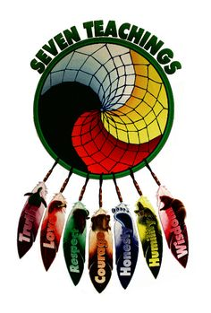 7 sacred teachings first nations Native American Cherokee, Native American Symbols, Native American History, American Indians, American Women, Cherokee Symbols, Native American Medicine Wheel, Native Symbols, Cherokee Tribe