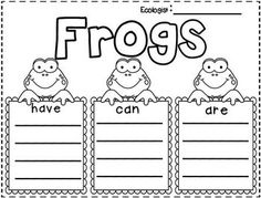 """A Pond Habitat """"Research"""" Writing Unit for 1st-2nd grades! Great for simple research and for learning/writing about Frogs, Ducks, Swans, Turtles, and Beavers."""