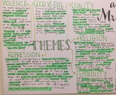 Mind Maps 656610820650853678 - Studyblr — I'm very pleased with my mind map on Dr Jekyll and… Source by Gcse Biology Revision, English Gcse Revision, Gcse English Literature, Exam Revision, Revision Tips, Revision Quotes, Revision Motivation, Jekyll And Hyde Themes, Jekyll And Mr Hyde