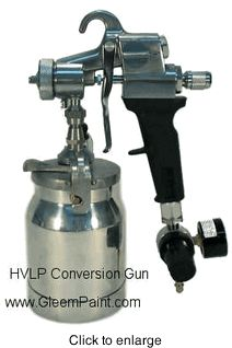 Wagner Hvlp Conversion Gun New Painting Tips And Ideas Painting