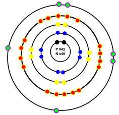 Caracteristicas del modelo atomico de dalton yahoo dating