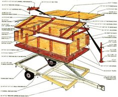 Homesteaders eager to travel but low on funds can build a homemade camping trailer, includes information on a frame camper, a detailed diagram and instructions. Originally published as Camping Hacks, Camping Diy, Camping Survival, Tent Camping, Camping Gear, Outdoor Camping, Glamping, Backpacking Meals, Camping Packing