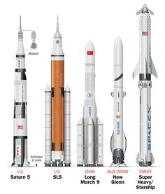 A handful of powerful players—Elon Musk's SpaceX, Jeff Bezos' Blue Origin and the world's two richest countries—are competing in a race to set up shop on the moon in the next-generation space race. Spaceship Design, Spaceship Concept, Spacex Starship, Kerbal Space Program, Space Launch, Space Race, Space And Astronomy, Aircraft Design, Space Shuttle