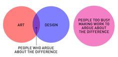 Funny, honest graphs about a designer's life - 4