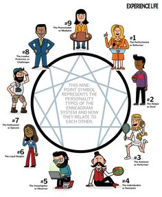 The 9 #Enneagram Personality Types (#Infographic) · Experience Life #socialmedia