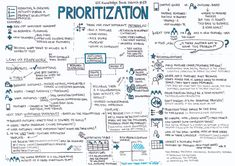 Prioritization is an essential & ongoing activity during the product development process. Product Development Process, Agile Software Development, Formation Management, Design Thinking Process, Business Analyst, Business Innovation, Coaching, Design Theory, Strategic Planning