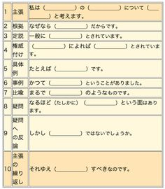 This template contains typical underlined words for assembling ordinary sentences. By just filling in this template, the text is created [at least the outline of the text]. Types Of Sentences, Kids Study, Happy Words, Life Words, Japanese Language, Communication Skills, Study Tips, Kids Education, Teaching English