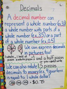 decimals                                                                                                                                                                                 More