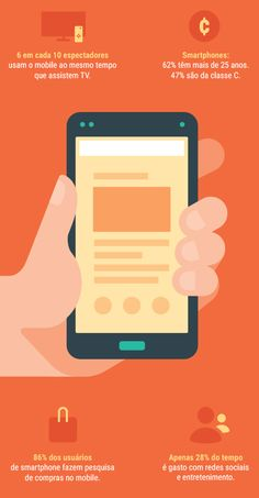 Pergunte para qualquer gestor de marca e ele vai reconhecer a importância do mobile. Então por que o investimento nessa plataforma continua tão baixo?