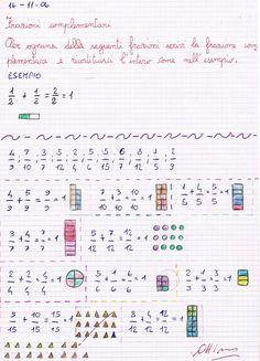 Frazioni complementari Per ognuna delle seguenti frazioni scrivi la frazione complementare e ricostituisci l'intero come nell'esempi...