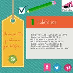 Teléfonos Campus de Espinardo. http://www.um.es/web/biblioteca/