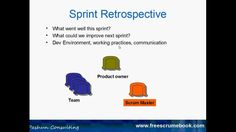 Keeping agile retrospectives lively agile blogs and for Sprint retrospective meeting template