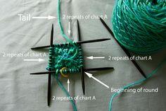 Markeroption1  Vivide tutorial at tin can knits