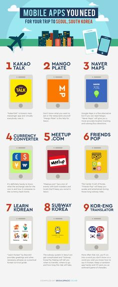 Top Mobile Apps for Korea Infographic